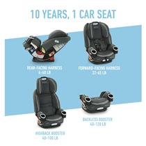 Picture of GRACO-4Ever DLX 4-in-1 Convertible Car Seat - (Bryant Gray)